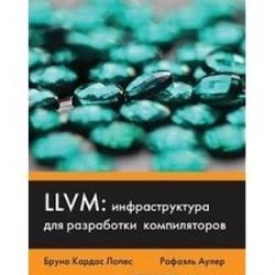 LLVM: инфраструктура для разработки компиляторов