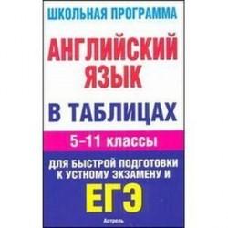 ЕГЭ Английский язык. в таблицах. 5-11 классы.