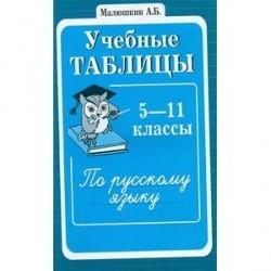 Учебные таблицы по русскому языку.