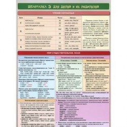 Английский язык. Шпаргалка 3 для детей и их родителей