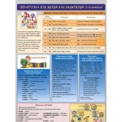 Шпаргалка для детей и их родителей (1-3 классы)