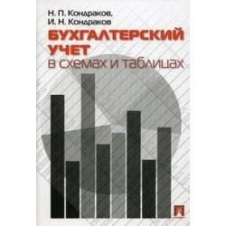 Бухгалтерский учет в схемах и таблицах