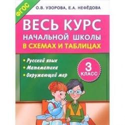 Весь курс начальной школы в схемах и таблицах. 3 класс. Русский язык, математика, окружающий мир. ФГОС