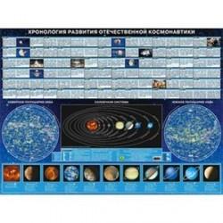 Хронология развития отечественной космонавтики
