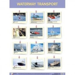 Плакат. Waterway Transport (Водный транспорт)