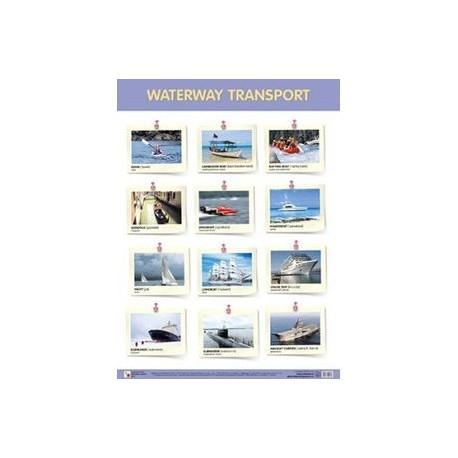 Плакат. Waterway Transport (Водный транспорт)