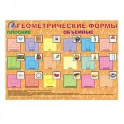 Плакат 'Геометрические формы'