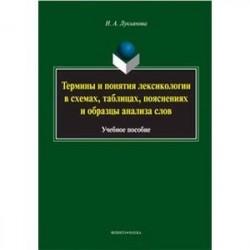 Термины и понятия лексикологии в схемах, таблицах