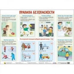 Плакат. Правила безопасности