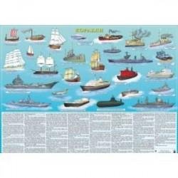 Плакат 'Корабли' (с 1803 по 2018 гг.)