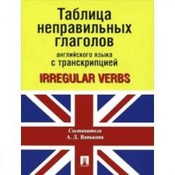 Таблица неправильных глаголов английского языка с транскрипцией