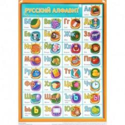 Русский алфавит.+ Пиши правильно. Плакат