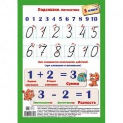 Подсказки. Письмо. Математика. 1 класс