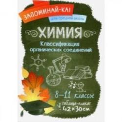 Классификация органических соединений. 8-11 классы. Таблица-плакат
