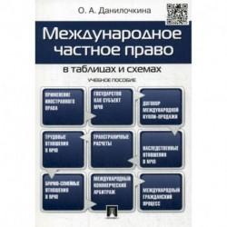 Международное частное право в таблицах и схемах