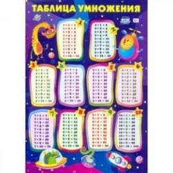 Таблица умножения (А4)