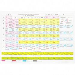 Плакат. Периодическая система Д.И.Менделеева/Растворимость солей