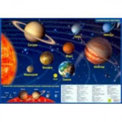 Планшетная карта Солнечной системы. Двусторонняя