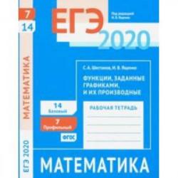 ЕГЭ-2020. Математика. Функции, заданные графиками, и их производные. Задачи 7(проф.ур.), 14(баз.ур)