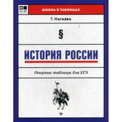 История России. Опорные таблицы для ЕГЭ