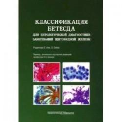 Классификация Бетесда для цитологической диагностики заболеваний щитовидной железы. Терминология
