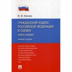 Гражданский кодекс Российской Федерации в схемах (часть вторая)