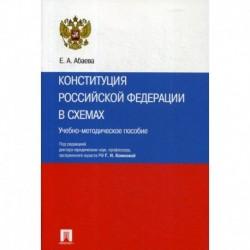Конституция Российской Федерации в схемах