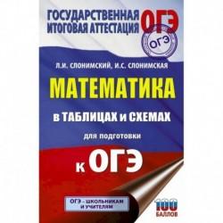ОГЭ. Математика в таблицах и схемах для подготовки к ОГЭ