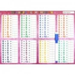 Таблица сложения - проверь свои знания