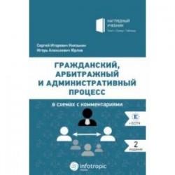 Гражданский арбитражный, и административный процесс в схемах с комментариями