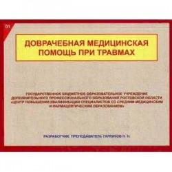 Доврачебная медицинская помощь при травмах.