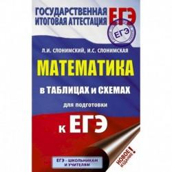 ЕГЭ. Математика в таблицах и схемах для подготовки к ЕГЭ