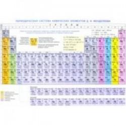 Периодическая система химических элементов Д. И. Менделеева. Конфигурации, свойства атомов, А4