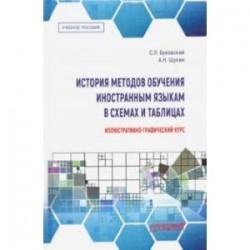 История методов обучения иностранным языкам в схемах и таблицах. Учебное пособие