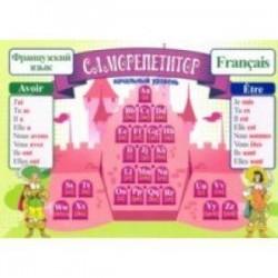 Таблица-плакат 'Саморепетитор. Французский язык. Начальный уровень'
