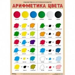 Арифметика цвета