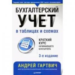 Бухгалтерский учет в таблицах и схемах