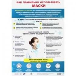 Плакат 'Как правильно использовать медицинские маски', формат А3