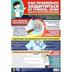 Плакат 'Как правильно защититься от гриппа, ОРВИ и других вирусных инфекций', формат А3