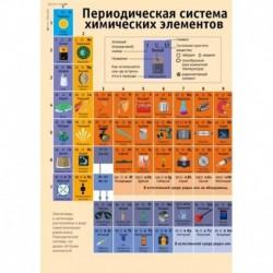 Периодическая таблица химических элементов: наглядное пособие