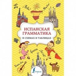 Испанская грамматика в схемах и таблицах