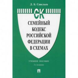 Семейный кодекс Российской Федерации в схемах