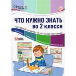 Что нужно знать в 2 классе. Наглядный материал по школьной программе. 32 учебных таблицы