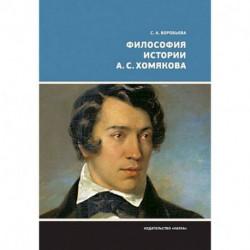 Философия истории А.С. Хомякова