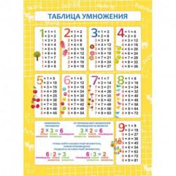 Обучающий плакат 'Таблица умножения' (57811001)